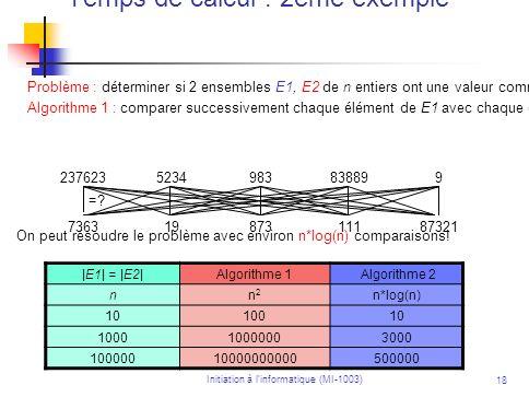 Initiation à linformatique (MI-1003) 18 Temps de calcul : 2ème exemple Problème : déterminer si 2 ensembles E1, E2 de n entiers ont une valeur commune