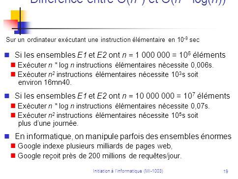 Initiation à linformatique (MI-1003) 19 Différence entre O(n 2 ) et O(n * log(n)) Sur un ordinateur exécutant une instruction élémentaire en 10 -9 sec
