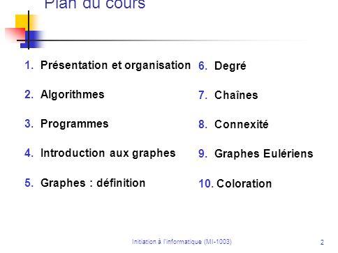 Initiation à linformatique (MI-1003) 2 Plan du cours 1. Présentation et organisation 2. Algorithmes 3. Programmes 4. Introduction aux graphes 5. Graph