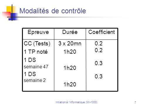 Initiation à linformatique (MI-1003) 7 Modalités de contrôle 0.2 0.3 3 x 20mn 1h20 CC (Tests) 1 TP noté 1 DS semaine 47 1 DS semaine 2 CoefficientDuré