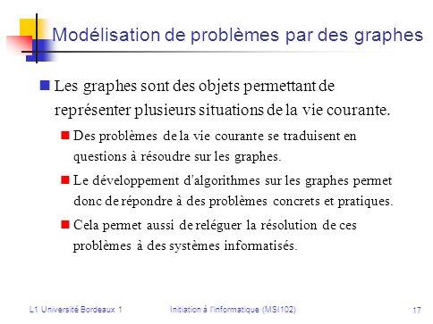 L1 Université Bordeaux 1Initiation à linformatique (MSI102) 17 Modélisation de problèmes par des graphes Les graphes sont des objets permettant de rep