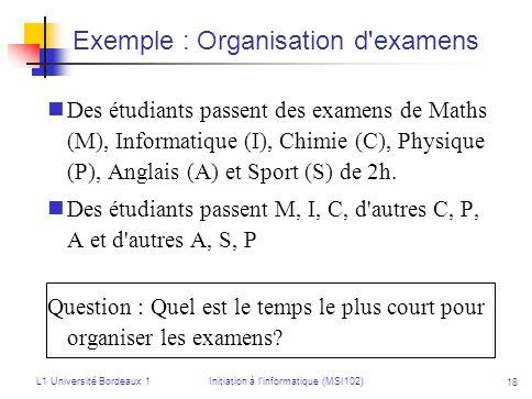 L1 Université Bordeaux 1Initiation à linformatique (MSI102) 18 Exemple : Organisation d'examens Des étudiants passent des examens de Maths (M), Inform
