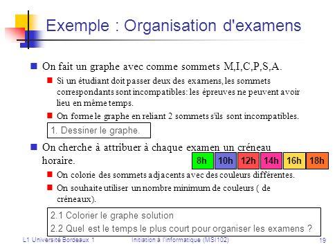 L1 Université Bordeaux 1Initiation à linformatique (MSI102) 19 Exemple : Organisation d'examens On fait un graphe avec comme sommets M,I,C,P,S,A. Si u