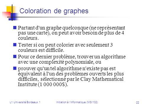 L1 Université Bordeaux 1Initiation à linformatique (MSI102) 22 Coloration de graphes Partant d'un graphe quelconque (ne représentant pas une carte), o