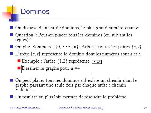 L1 Université Bordeaux 1Initiation à linformatique (MSI102) 23 Dominos On dispose d'un jeu de dominos, le plus grand numéro étant n. Question : Peut-o