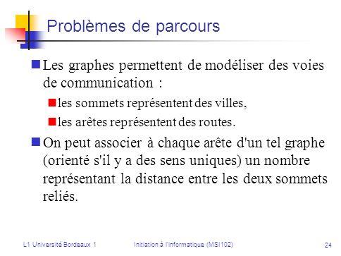 L1 Université Bordeaux 1Initiation à linformatique (MSI102) 24 Problèmes de parcours Les graphes permettent de modéliser des voies de communication :