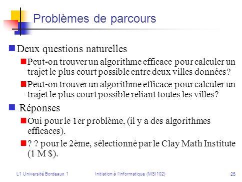 L1 Université Bordeaux 1Initiation à linformatique (MSI102) 25 Problèmes de parcours Deux questions naturelles Peut-on trouver un algorithme efficace