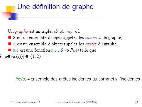 L1 Université Bordeaux 1Initiation à linformatique (MSI102) 27 Une définition de graphe Un graphe est un triplet (S, A, inc), où S est un ensemble d'o