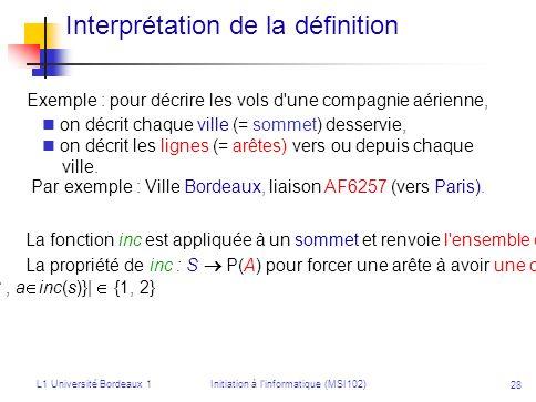 L1 Université Bordeaux 1Initiation à linformatique (MSI102) 28 Interprétation de la définition Exemple : pour décrire les vols d'une compagnie aérienn