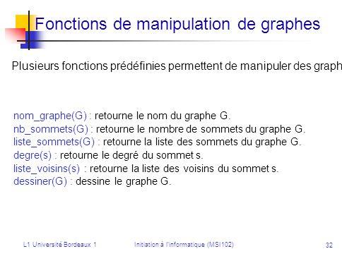 L1 Université Bordeaux 1Initiation à linformatique (MSI102) 32 Fonctions de manipulation de graphes Plusieurs fonctions prédéfinies permettent de mani