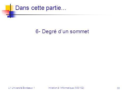 L1 Université Bordeaux 1Initiation à linformatique (MSI102) 33 Dans cette partie... 6- Degré dun sommet