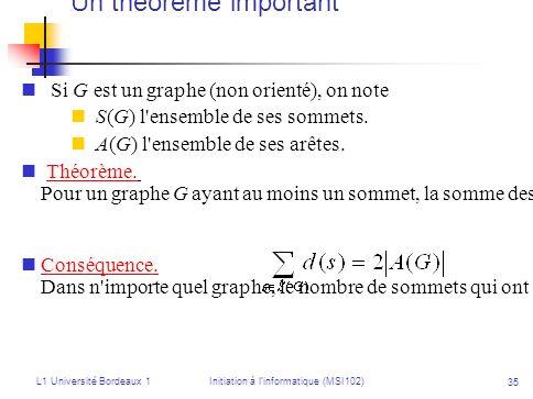 L1 Université Bordeaux 1Initiation à linformatique (MSI102) 35 Si G est un graphe (non orienté), on note S(G) l'ensemble de ses sommets. A(G) l'ensemb
