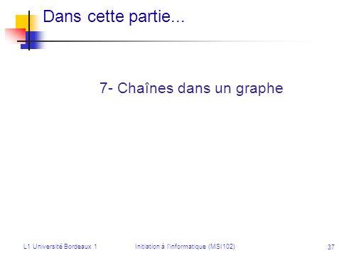 L1 Université Bordeaux 1Initiation à linformatique (MSI102) 37 Dans cette partie... 7- Chaînes dans un graphe