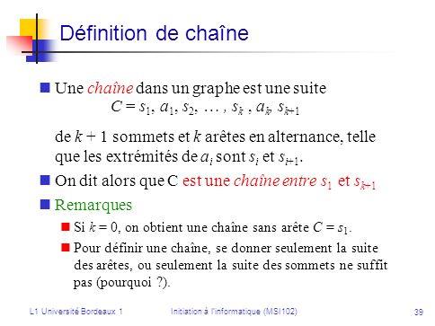 L1 Université Bordeaux 1Initiation à linformatique (MSI102) 39 Définition de chaîne Une chaîne dans un graphe est une suite de k + 1 sommets et k arêt