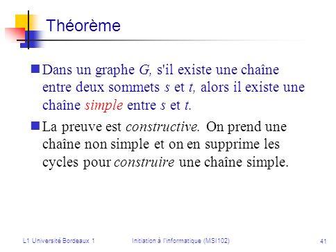 L1 Université Bordeaux 1Initiation à linformatique (MSI102) 41 Dans un graphe G, s'il existe une chaîne entre deux sommets s et t, alors il existe une
