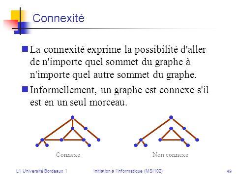 L1 Université Bordeaux 1Initiation à linformatique (MSI102) 49 Connexité La connexité exprime la possibilité d'aller de n'importe quel sommet du graph