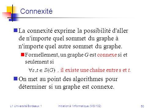 L1 Université Bordeaux 1Initiation à linformatique (MSI102) 50 Connexité La connexité exprime la possibilité d'aller de n'importe quel sommet du graph