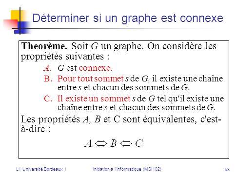 L1 Université Bordeaux 1Initiation à linformatique (MSI102) 53 Theorème. Soit G un graphe. On considère les propriétés suivantes : A.G est connexe. B.