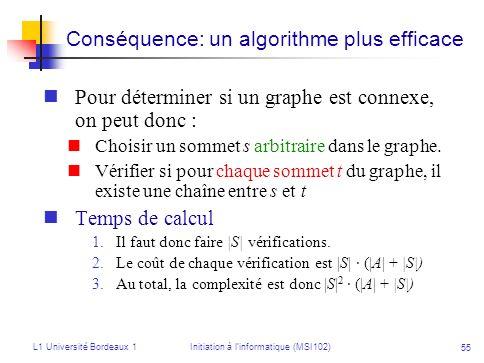 L1 Université Bordeaux 1Initiation à linformatique (MSI102) 55 Conséquence: un algorithme plus efficace Pour déterminer si un graphe est connexe, on p