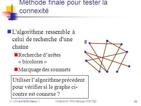 L1 Université Bordeaux 1Initiation à linformatique (MSI102) 58 s L'algorithme ressemble à celui de recherche d'une chaîne Recherche darêtes « bicolore