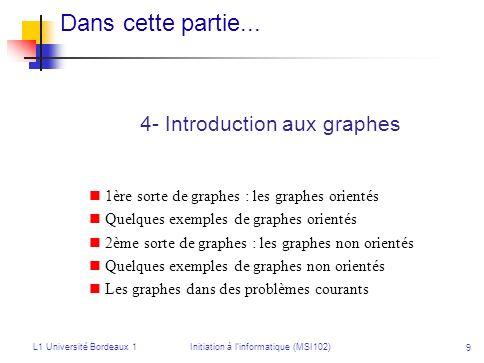 L1 Université Bordeaux 1Initiation à linformatique (MSI102) 10 1ère sorte de graphes : les graphes orientés Un graphe orienté représente une relation non symétrique Il est défini par : un ensemble fini de sommets représenté par un point un ensemble fini d arcs orientés à chaque arc est associé est un couple de sommets.