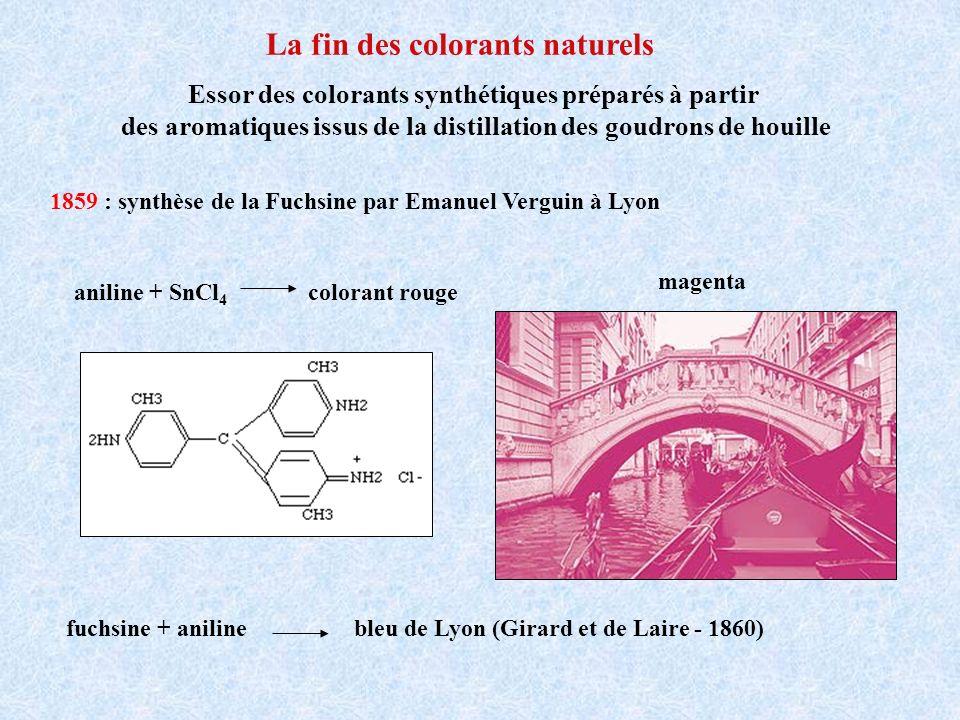 Essor des colorants synthétiques préparés à partir des aromatiques issus de la distillation des goudrons de houille 1859 : synthèse de la Fuchsine par