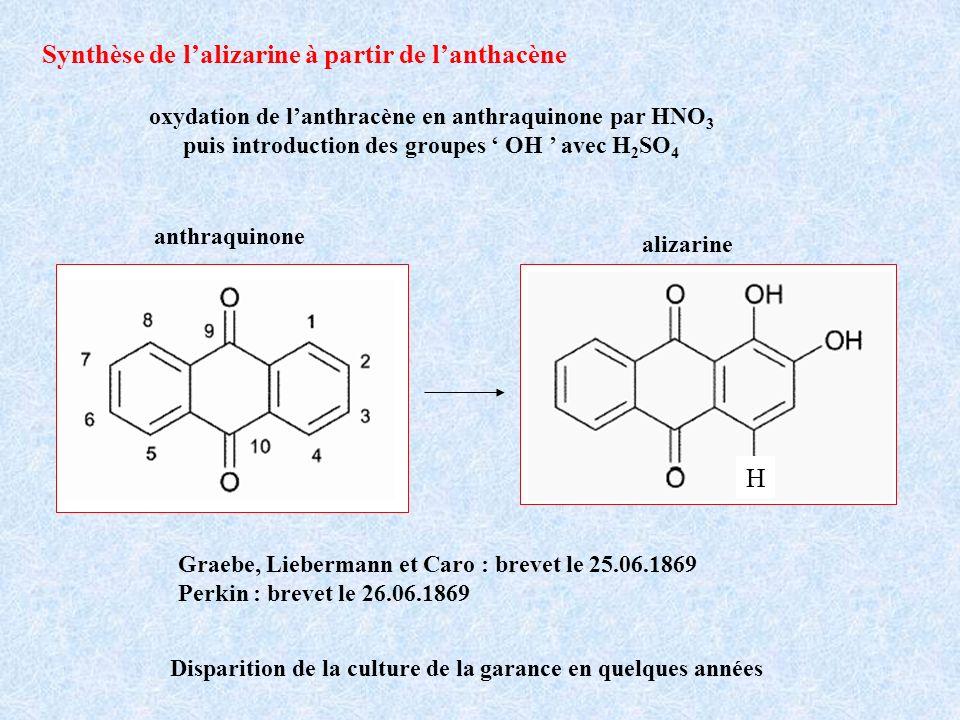 Synthèse de lalizarine à partir de lanthacène H anthraquinone alizarine Graebe, Liebermann et Caro : brevet le 25.06.1869 Perkin : brevet le 26.06.186