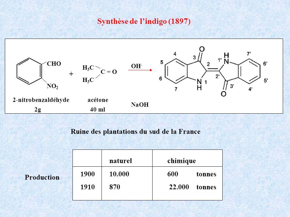 Synthèse de lindigo (1897) CHO NO 2 H3CH3C H3CH3C C = O + OH - 2-nitrobenzaldéhydeacétone NaOH 2g40 ml Ruine des plantations du sud de la France natur