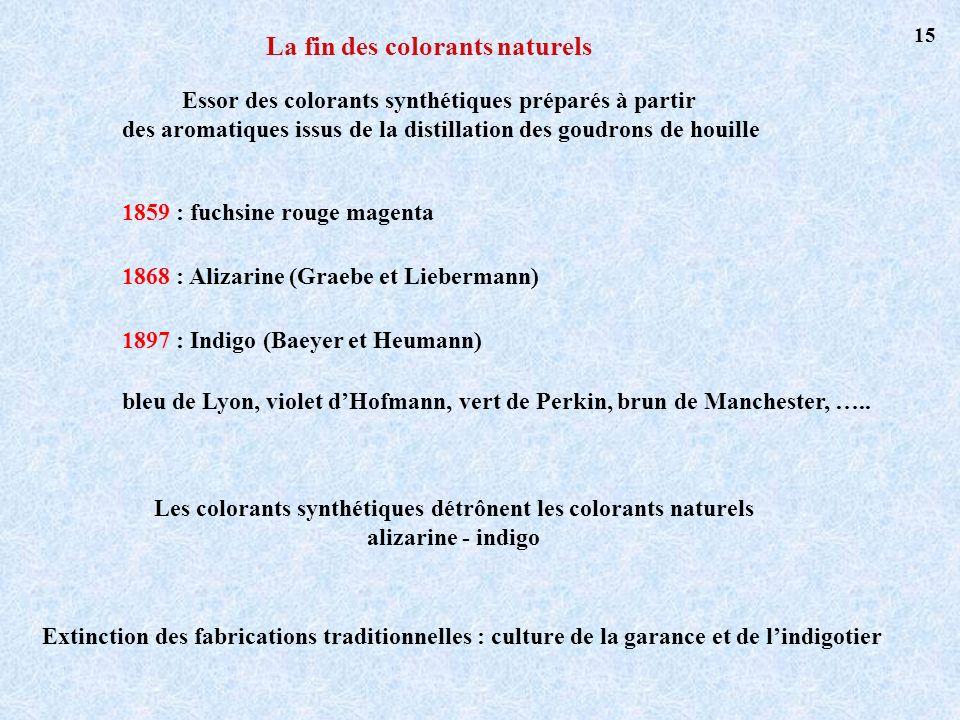 Extinction des fabrications traditionnelles : culture de la garance et de lindigotier Essor des colorants synthétiques préparés à partir des aromatiqu