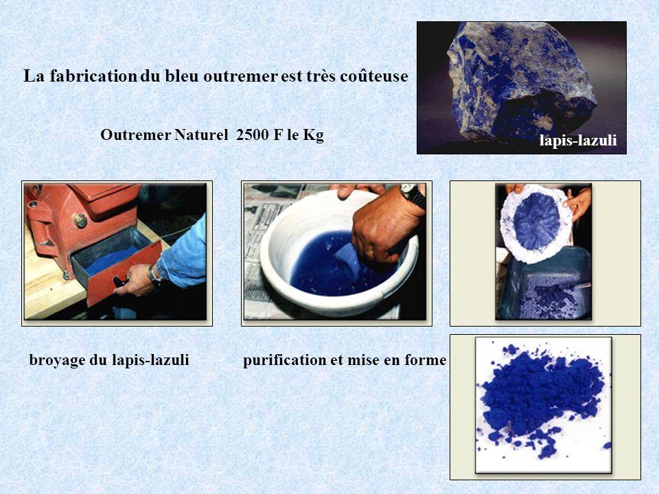 La fabrication du bleu outremer est très coûteuse broyage du lapis-lazuli lapis-lazuli Outremer Naturel 2500 F le Kg purification et mise en forme