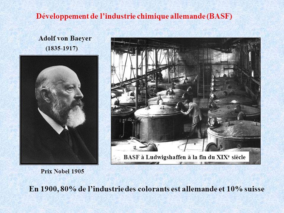 Développement de lindustrie chimique allemande (BASF) En 1900, 80% de lindustrie des colorants est allemande et 10% suisse BASF à Ludwigshaffen à la f