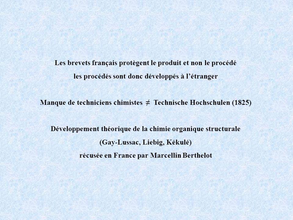 Les brevets français protègent le produit et non le procédé les procédés sont donc développés à létranger Manque de techniciens chimistes Technische H