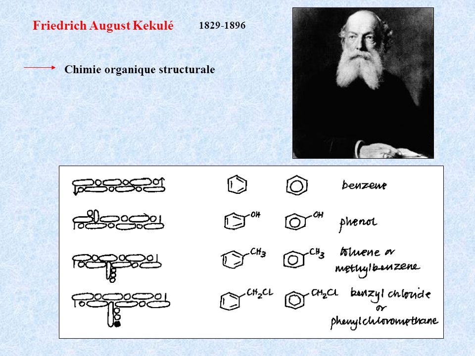 Friedrich August Kekulé 1829-1896 Chimie organique structurale
