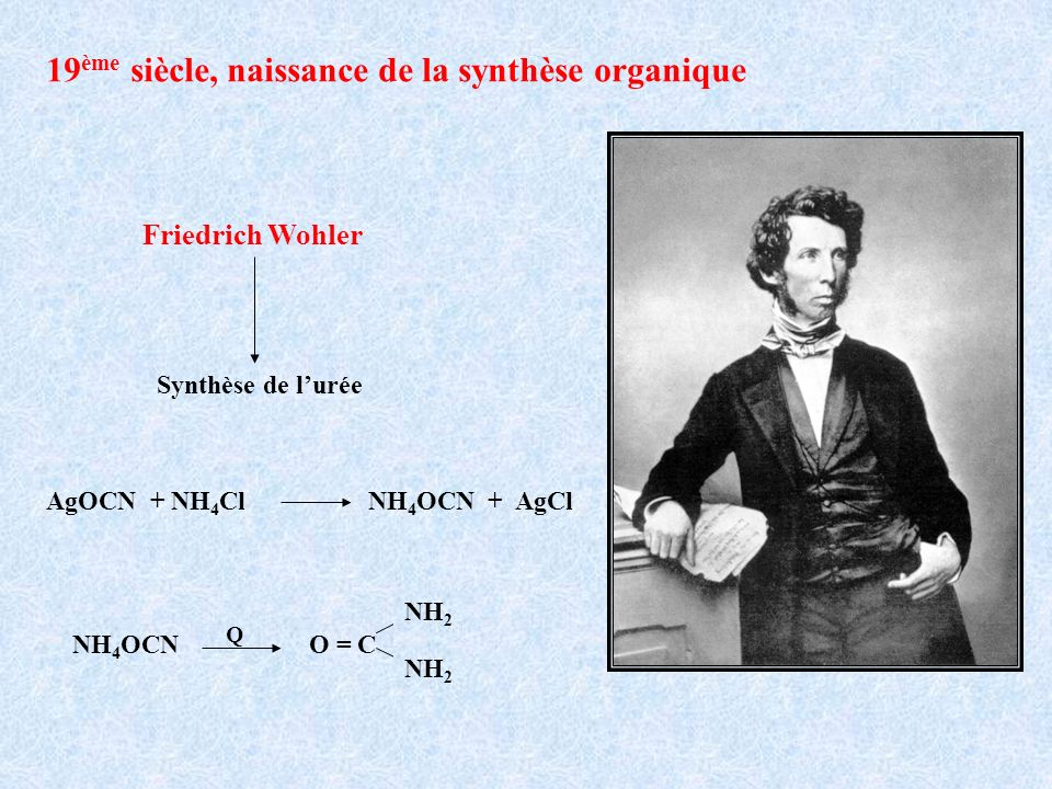 Friedrich Wohler Synthèse de lurée 19 ème siècle, naissance de la synthèse organique NH 4 OCN O = C NH 2 Q AgOCN + NH 4 Cl NH 4 OCN + AgCl