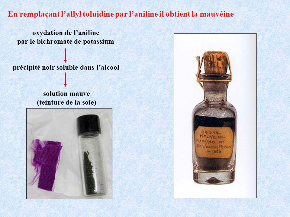 Les brevets français protègent le produit et non le procédé les procédés sont donc développés à létranger Manque de techniciens chimistes Technische Hochschulen (1825) Développement théorique de la chimie organique structurale (Gay-Lussac, Liebig, Kékulé) récusée en France par Marcellin Berthelot