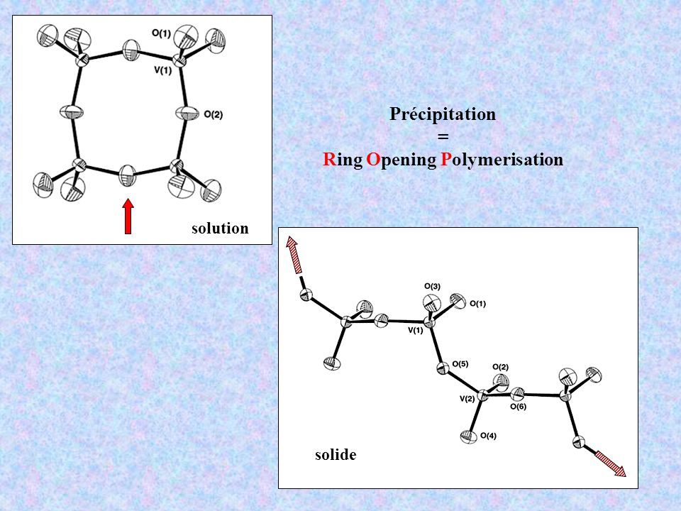 Précipitation = Ring Opening Polymerisation solide solution
