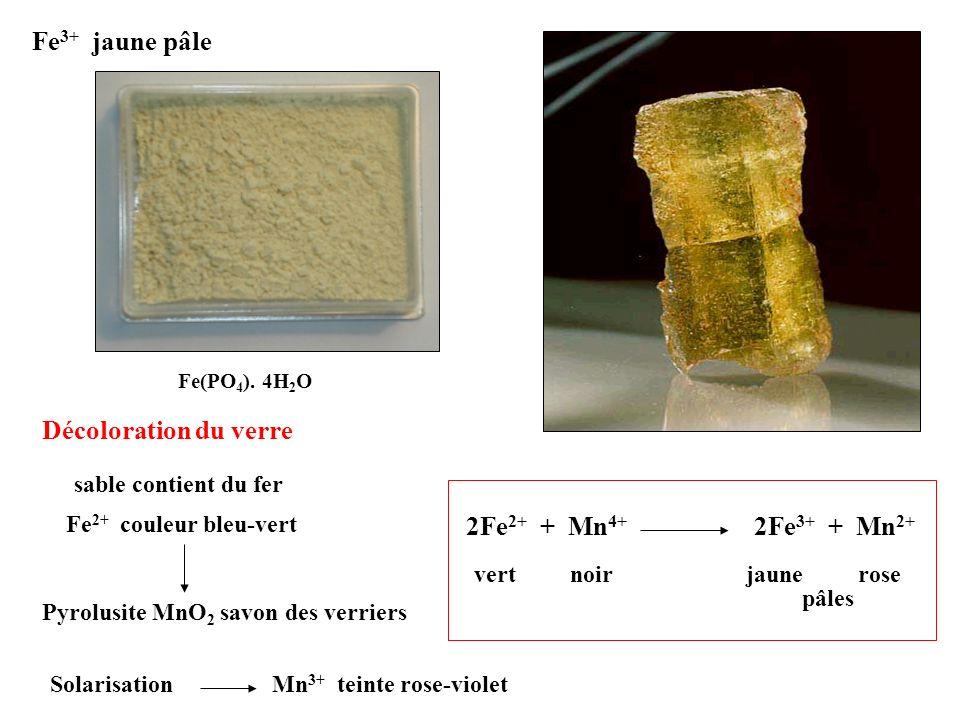 Fe(PO 4 ). 4H 2 O Fe 3+ jaune pâle Décoloration du verre sable contient du fer Fe 2+ couleur bleu-vert Pyrolusite MnO 2 savon des verriers 2Fe 2+ + Mn