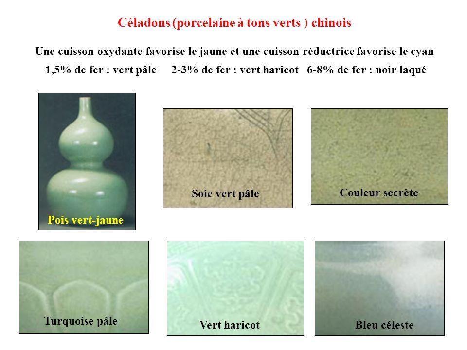 Pois vert-jaune Soie vert pâle Couleur secrète Turquoise pâle Vert haricotBleu céleste Une cuisson oxydante favorise le jaune et une cuisson réductric