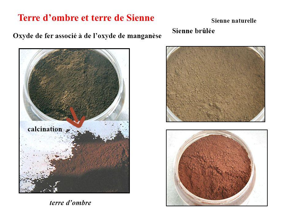 Terre dombre et terre de Sienne Oxyde de fer associé à de loxyde de manganèse calcination terre dombre Sienne naturelle Sienne brûlée