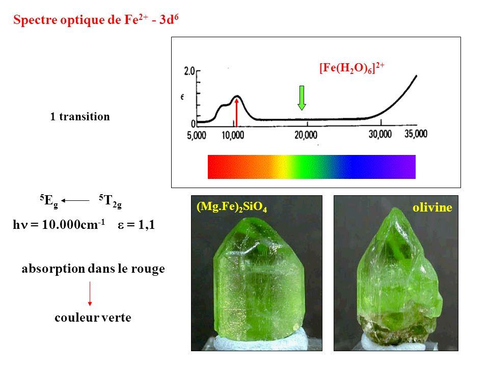 Spectre optique de Fe 2+ - 3d 6 1 transition 5 E g 5 T 2g h = 10.000cm -1 = 1,1 [Fe(H 2 O) 6 ] 2+ absorption dans le rouge couleur verte (Mg.Fe) 2 SiO