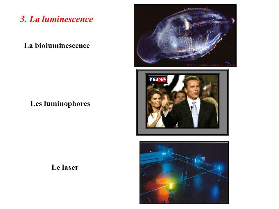 3. La luminescence Les luminophores La bioluminescence Le laser