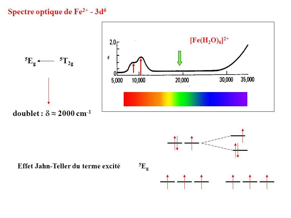 Fe 2+ en site octaédrique peu distordu bleu pâle Vivianite (Fe 2+ ) 3 (PO 4 ) 2.8H 2 O La coloration dun précipité de vivianite change avec le temps (oxydation Fe 2+ - Fe 3+ ) vert - bleu - noir - bleu - vert - jaune Fe 2+ Fe 2+ - Fe 3+ Fe 3+