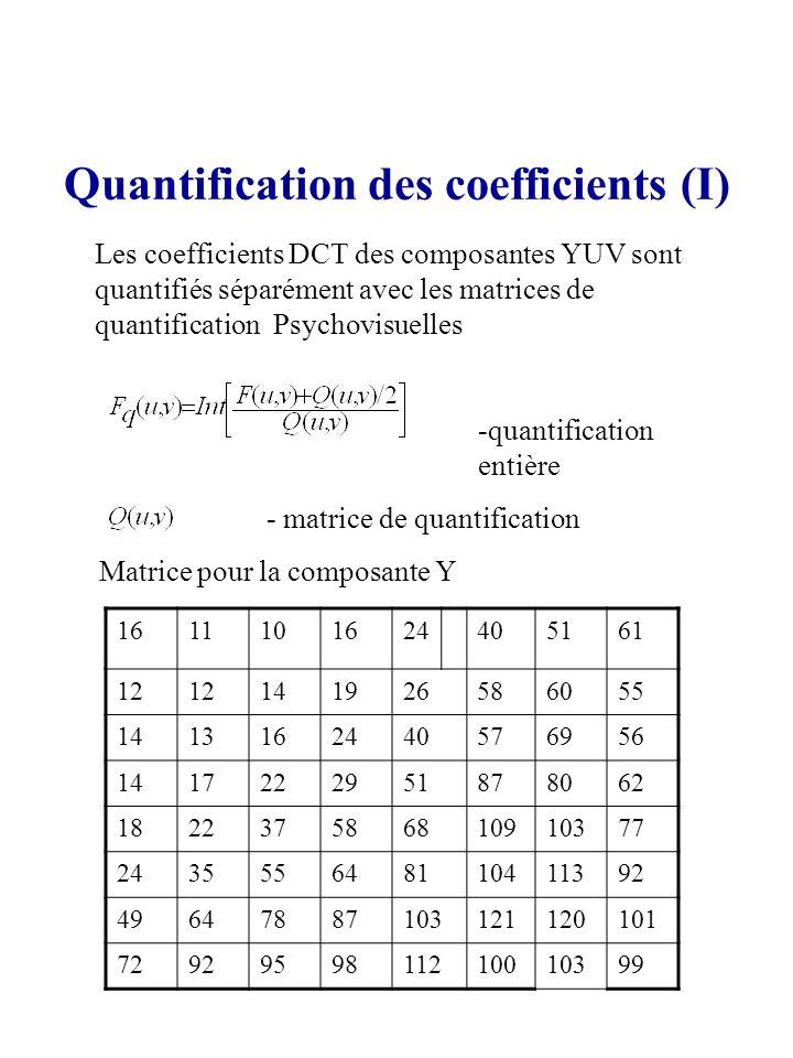 Quantification des coefficients (I) Les coefficients DCT des composantes YUV sont quantifiés séparément avec les matrices de quantification Psychovisu