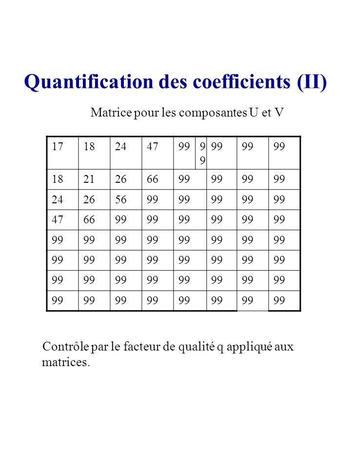 Quantification des coefficients (II) Matrice pour les composantes U et V Contrôle par le facteur de qualité q appliqué aux matrices. 17182447999 18212