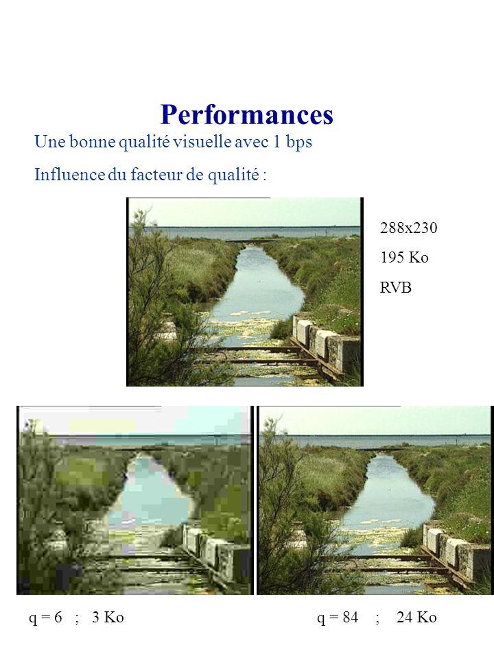 Une bonne qualité visuelle avec 1 bps Influence du facteur de qualité : Performances q = 6 ; 3 Ko q = 84 ; 24 Ko 288x230 195 Ko RVB