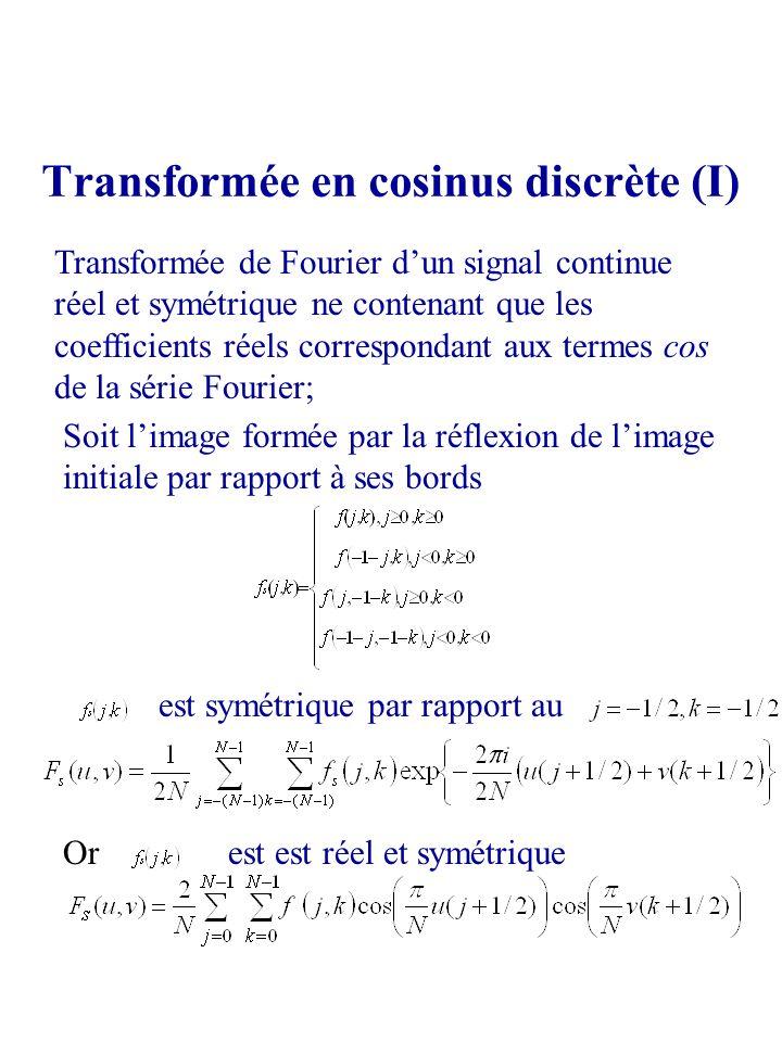 Transformée en cosinus discrète (I) Transformée de Fourier dun signal continue réel et symétrique ne contenant que les coefficients réels correspondan