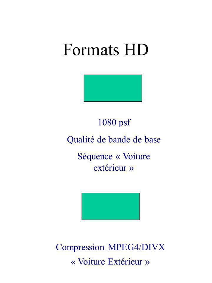 Formats HD 1080 psf Qualité de bande de base Séquence « Voiture extérieur » Compression MPEG4/DIVX « Voiture Extérieur »