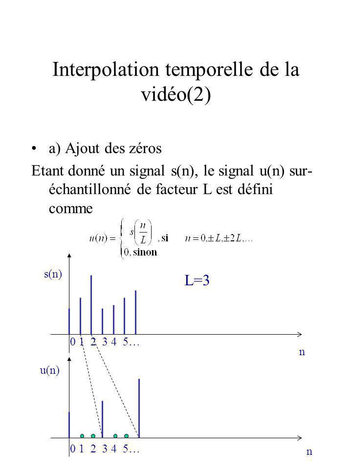 Interpolation temporelle de la vidéo(2) a) Ajout des zéros Etant donné un signal s(n), le signal u(n) sur- échantillonné de facteur L est défini comme