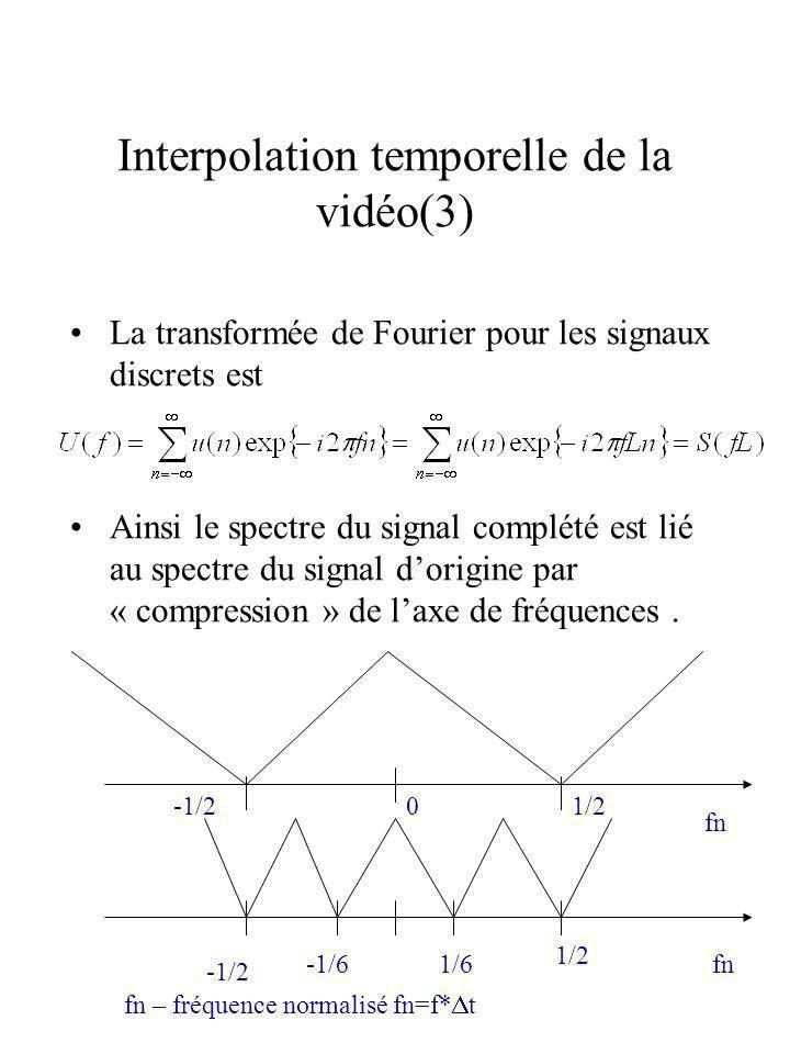 Interpolation temporelle de la vidéo(3) La transformée de Fourier pour les signaux discrets est Ainsi le spectre du signal complété est lié au spectre