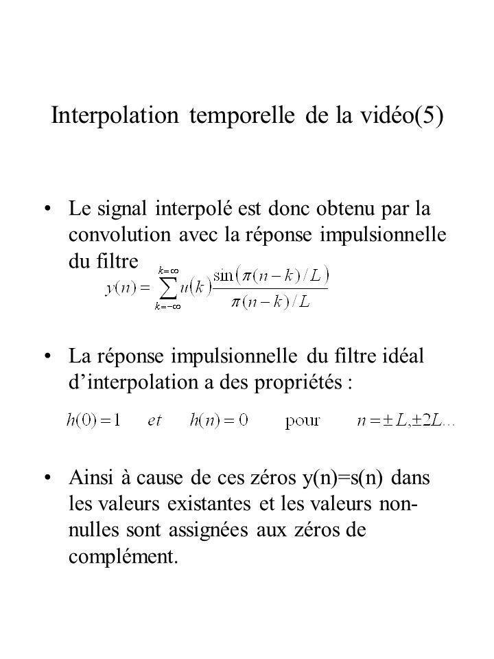 Interpolation temporelle de la vidéo(5) Le signal interpolé est donc obtenu par la convolution avec la réponse impulsionnelle du filtre La réponse imp